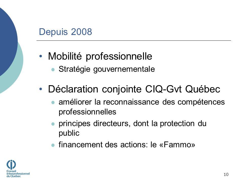 Depuis 2008 Mobilité professionnelle Stratégie gouvernementale Déclaration conjointe CIQ-Gvt Québec améliorer la reconnaissance des compétences professionnelles principes directeurs, dont la protection du public financement des actions: le «Fammo» 10