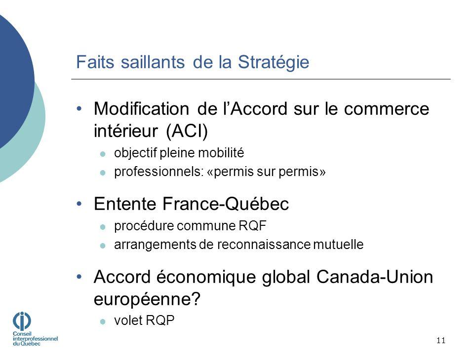 Faits saillants de la Stratégie Modification de lAccord sur le commerce intérieur (ACI) objectif pleine mobilité professionnels: «permis sur permis» Entente France-Québec procédure commune RQF arrangements de reconnaissance mutuelle Accord économique global Canada-Union européenne.