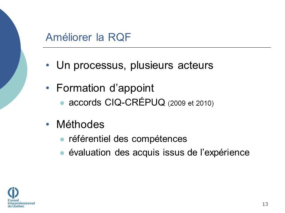 Améliorer la RQF Un processus, plusieurs acteurs Formation dappoint accords CIQ-CRÉPUQ (2009 et 2010) Méthodes référentiel des compétences évaluation des acquis issus de lexpérience 13