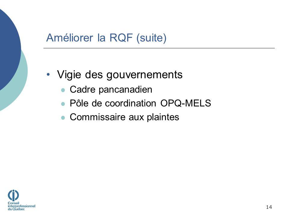 Améliorer la RQF (suite) Vigie des gouvernements Cadre pancanadien Pôle de coordination OPQ-MELS Commissaire aux plaintes 14