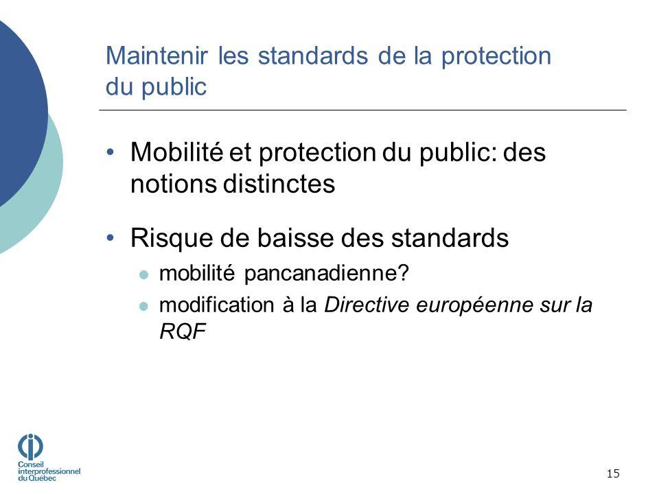 Maintenir les standards de la protection du public Mobilité et protection du public: des notions distinctes Risque de baisse des standards mobilité pancanadienne.