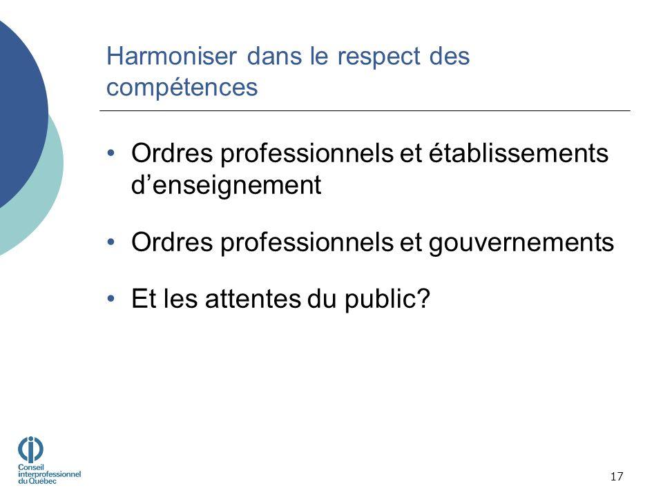 Harmoniser dans le respect des compétences Ordres professionnels et établissements denseignement Ordres professionnels et gouvernements Et les attentes du public.