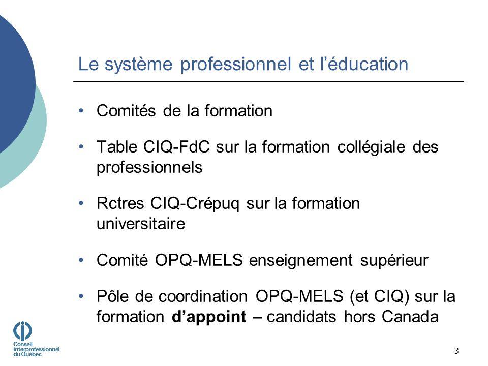 Le système professionnel et léducation Comités de la formation Table CIQ-FdC sur la formation collégiale des professionnels Rctres CIQ-Crépuq sur la formation universitaire Comité OPQ-MELS enseignement supérieur Pôle de coordination OPQ-MELS (et CIQ) sur la formation dappoint – candidats hors Canada 3