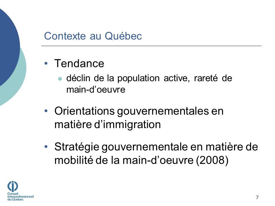 Contexte au Québec Tendance déclin de la population active, rareté de main-doeuvre Orientations gouvernementales en matière dimmigration Stratégie gouvernementale en matière de mobilité de la main-doeuvre (2008) 7
