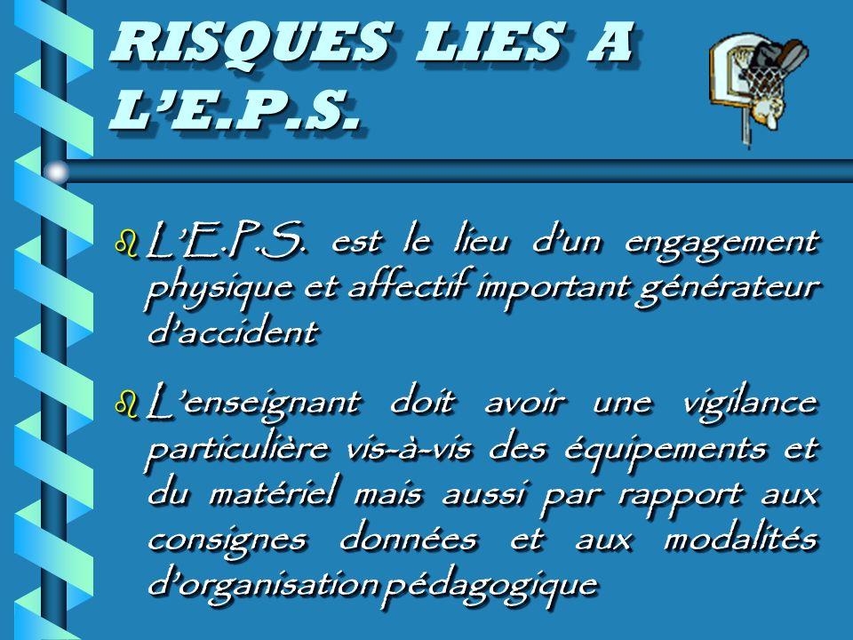 RISQUES LIES A LE.P.S. b LE.P.S.