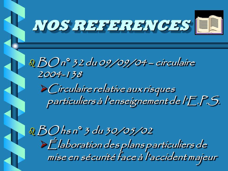 NOS REFERENCES b BO n° 32 du 09/09/04 – circulaire 2004-138 Circulaire relative aux risques particuliers à lenseignement de lE.P.S.