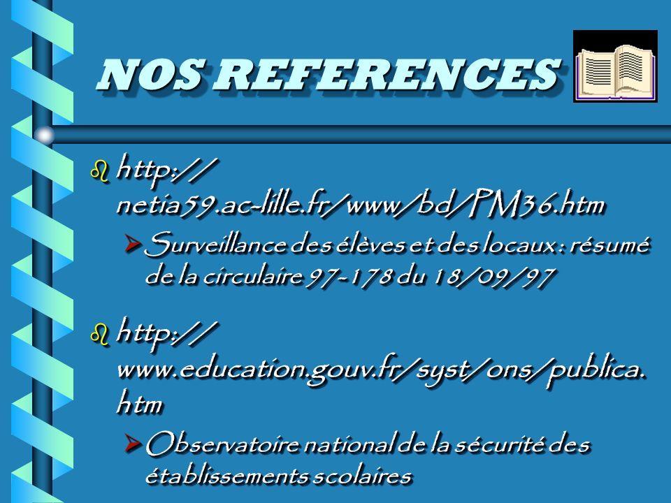 NOS REFERENCES b http:// netia59.ac-lille.fr/www/bd/PM36.htm Surveillance des élèves et des locaux : résumé de la circulaire 97-178 du 18/09/97 Surveillance des élèves et des locaux : résumé de la circulaire 97-178 du 18/09/97 b http:// www.education.gouv.fr/syst/ons/publica.