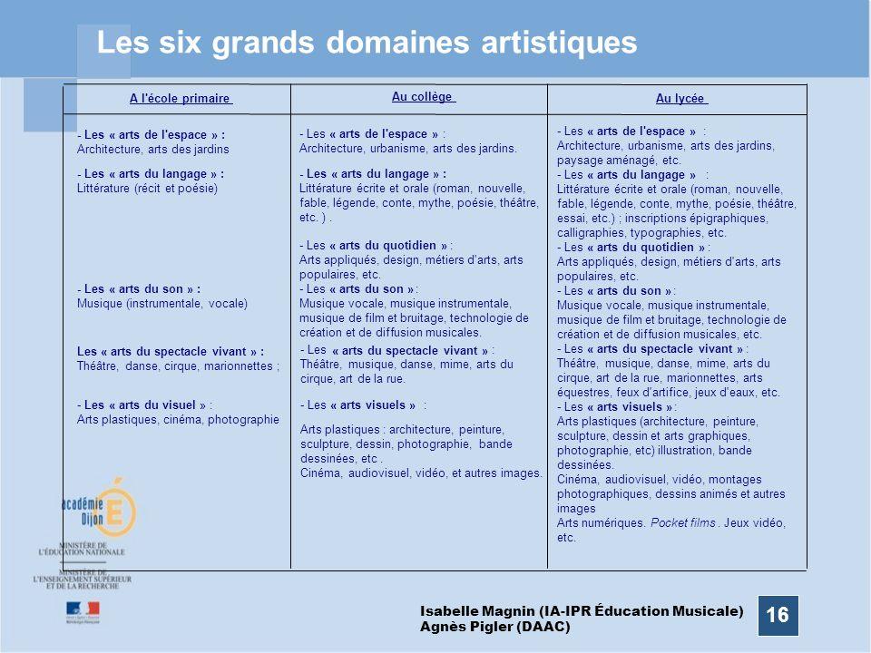 16 Les six grands domaines artistiques A l'école primaire Au collège Au lycée Théâtre, danse, cirque, marionnettes ; - Les « arts de l'espace » : Arch