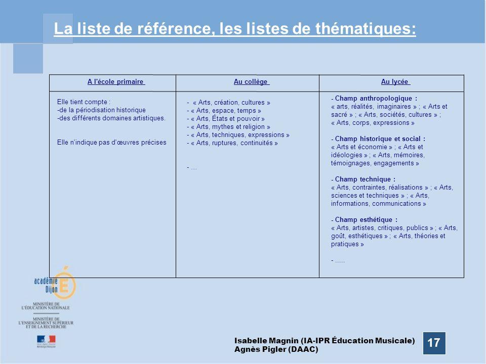17 La liste de référence, les listes de thématiques: A l'école primaireAu collègeAu lycée Elle tient compte : -de la périodisation historique -des dif