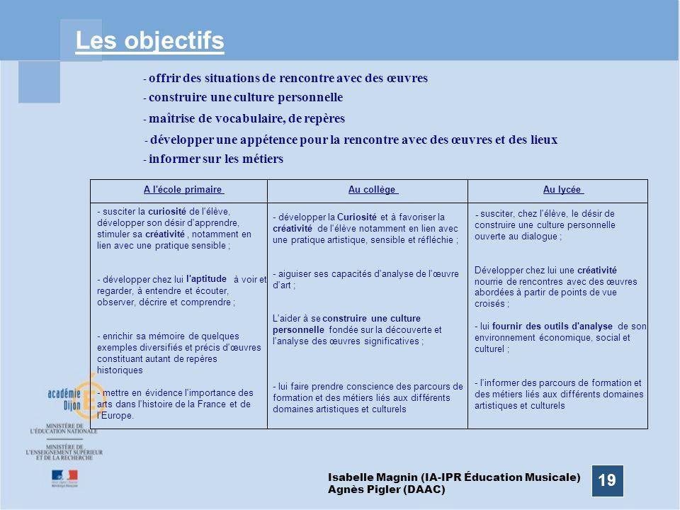 19 Les objectifs A l'école primaireAu collègeAu lycée - susciter lacuriosité de l'élève, développer son désir d'apprendre, stimuler sacréativité, nota
