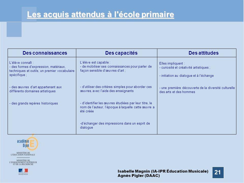 21 Les acquis attendus à l'école primaire Des connaissancesDes capacitésDes attitudes L'élève connaît : - des formes d'expression, matériaux, techniqu
