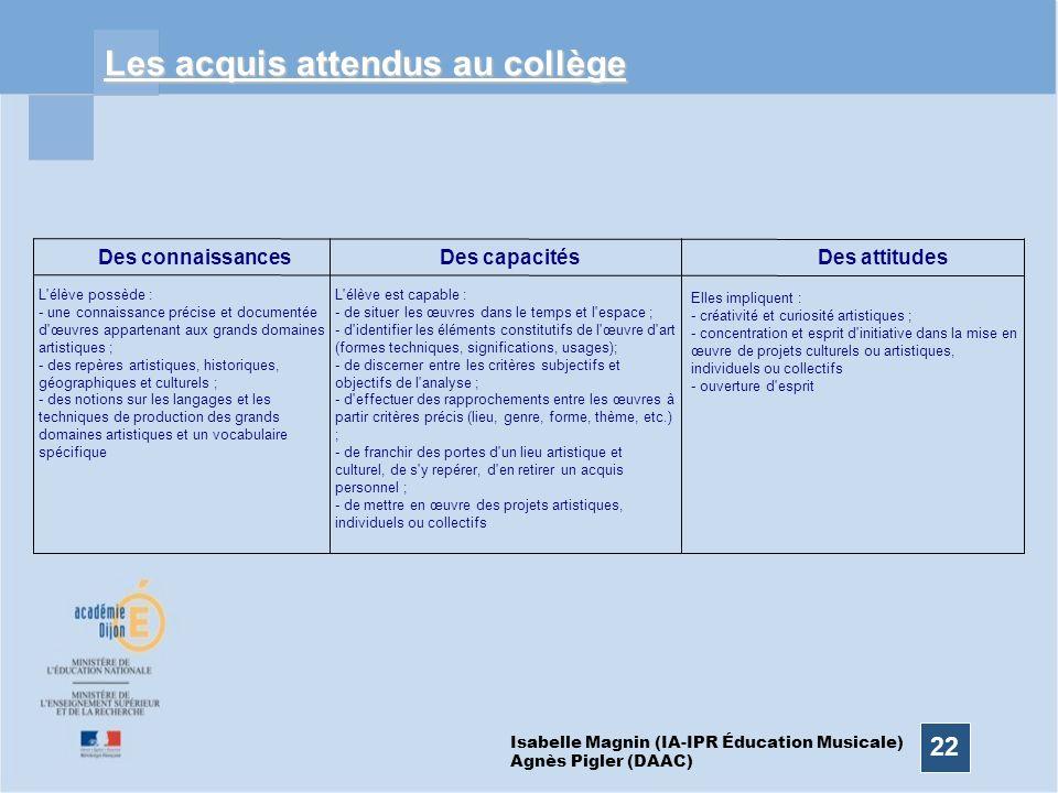 22 Les acquis attendus au collège Des connaissancesDes capacitésDes attitudes L'élève possède : - une connaissance précise et documentée d'œuvres appa