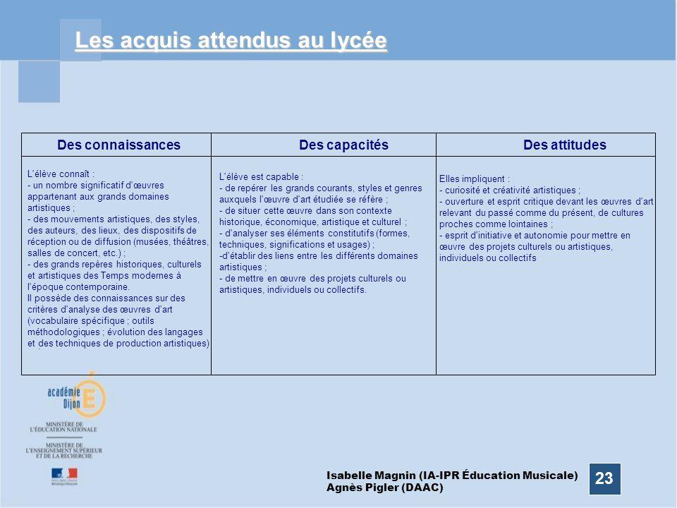 23 Les acquis attendus au lycée Des connaissancesDes capacitésDes attitudes L'élève connaît : - un nombre significatif d'œuvres appartenant aux grands