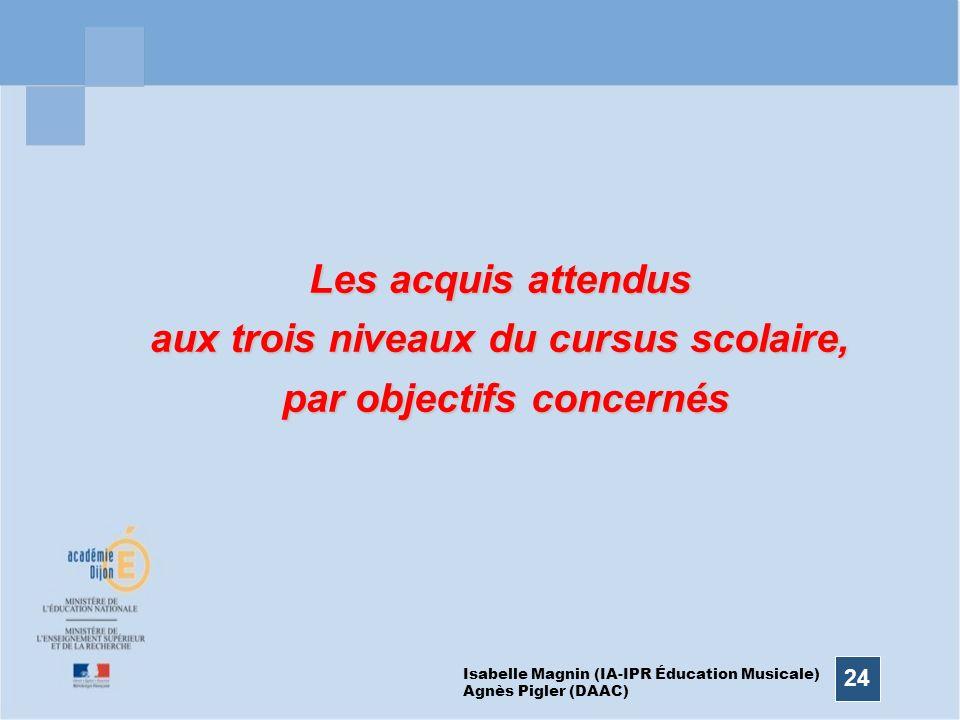 24 Les acquis attendus aux trois niveaux du cursus scolaire, par objectifs concernés Isabelle Magnin (IA-IPR Éducation Musicale) Agnès Pigler (DAAC)