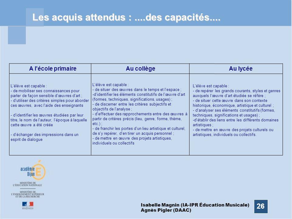 26 Les acquis attendus :....des capacités.... A l'école primaireAu collègeAu lycée L'élève est capable : - de mobiliser ses connaissances pour parler