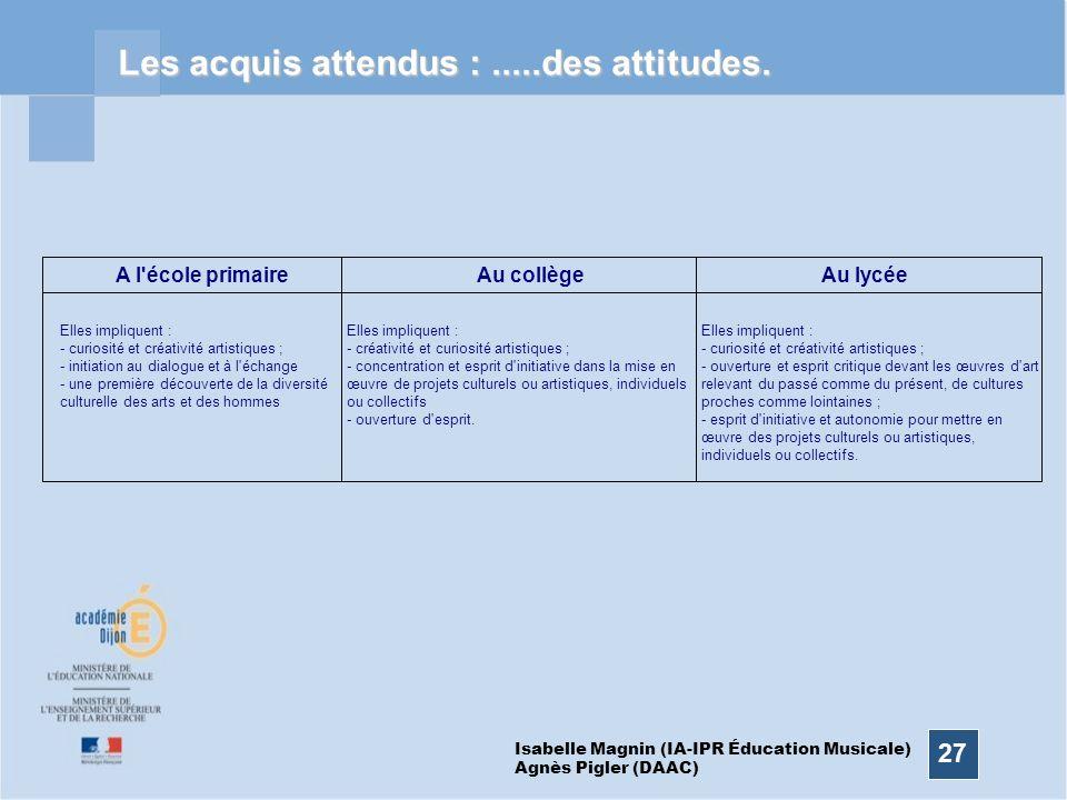 27 Les acquis attendus :.....des attitudes. A l'école primaireAu collègeAu lycée Elles impliquent : - curiosité et créativité artistiques ; - initiati