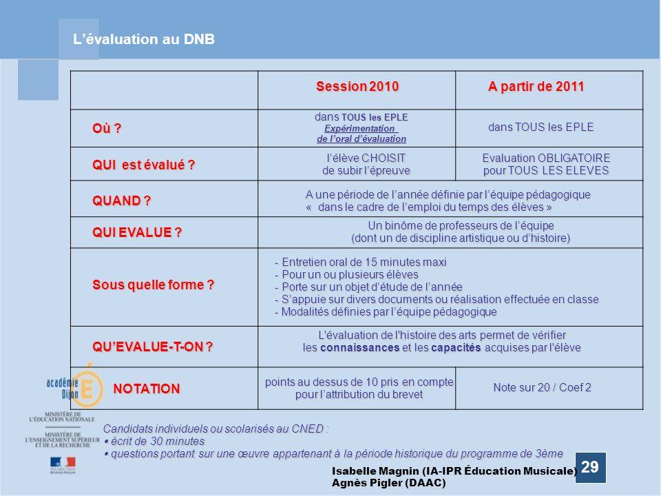 29 Lévaluation au DNB Session 2010 A partir de 2011 Où ? dans TOUS les EPLE Expérimentation de loral dévaluation lélève CHOISIT de subir lépreuve Eval