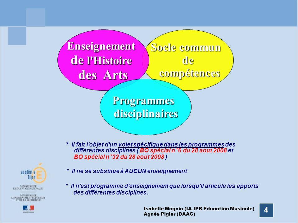5 L enseignement de l Histoire des Arts Concerne tous les élèves Est porté par tous les enseignants Convoque tous les arts Isabelle Magnin (IA-IPR Éducation Musicale) Agnès Pigler (DAAC)