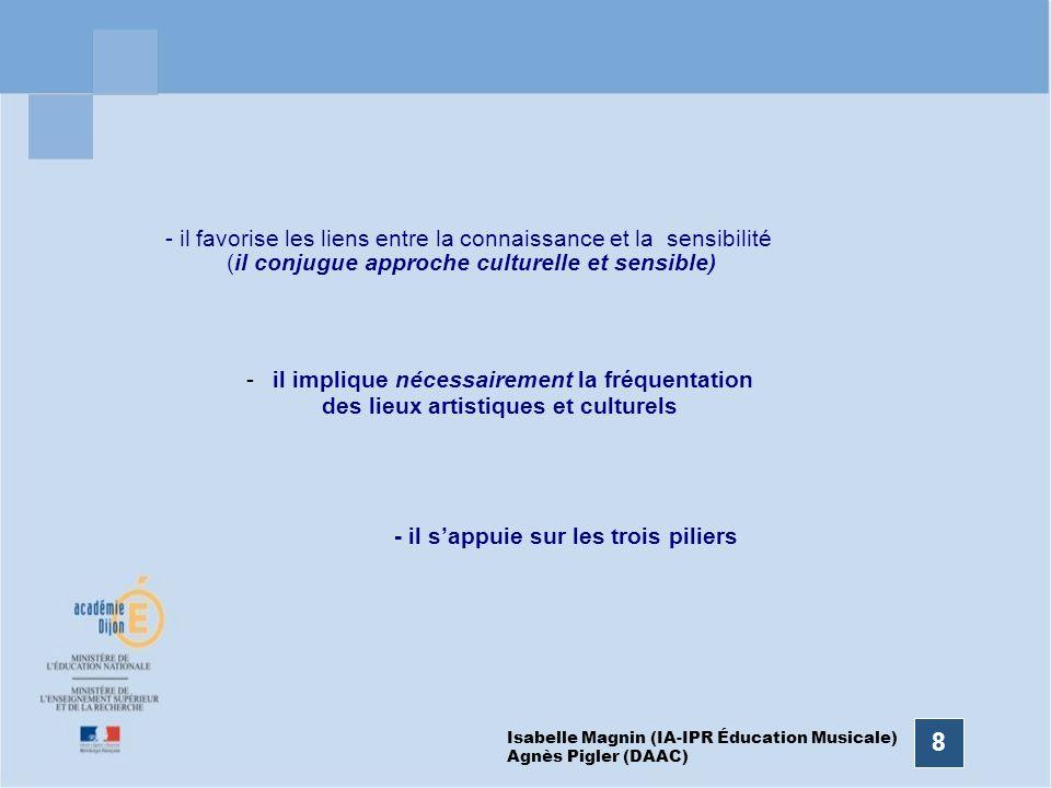 8 - il favorise les liens entre la connaissance et la sensibilité (il conjugue approche culturelle et sensible) -il implique nécessairement la fréquen