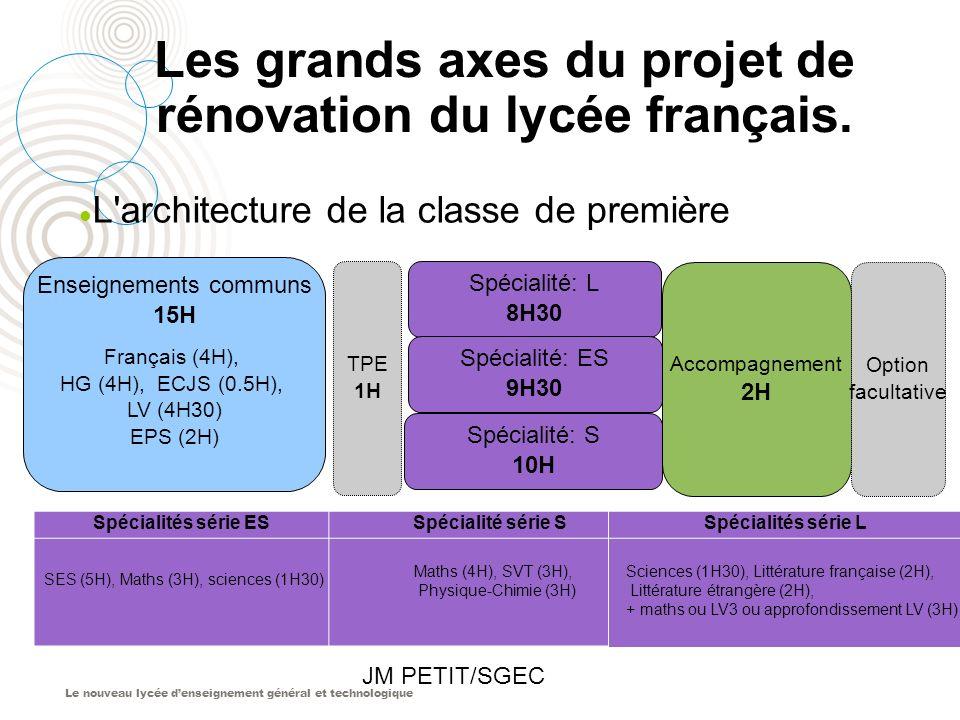 Le nouveau lycée denseignement général et technologique JM PETIT/SGEC Les grands axes du projet de rénovation du lycée français. L'architecture de la