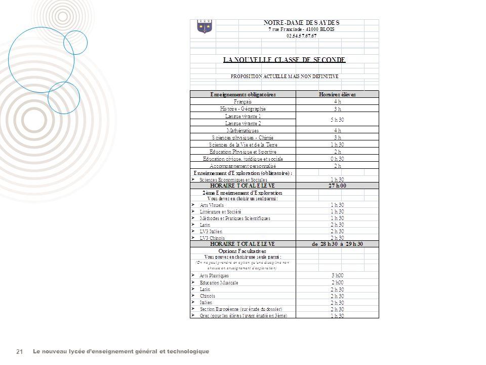 Le nouveau lycée denseignement général et technologique 21