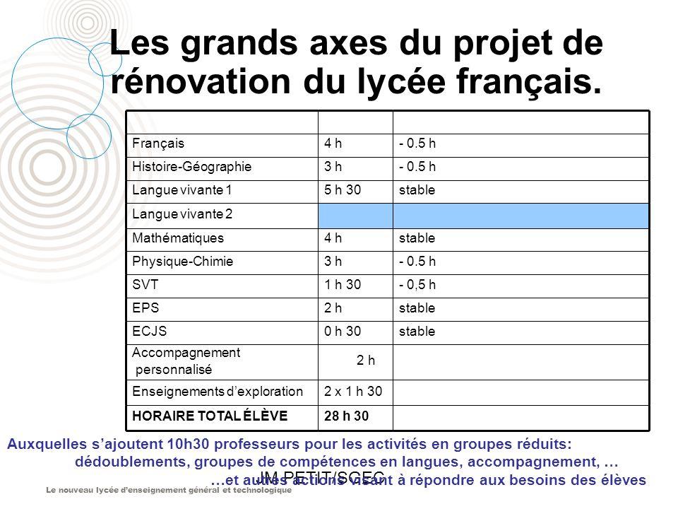 Le nouveau lycée denseignement général et technologique JM PETIT/SGEC Les grands axes du projet de rénovation du lycée français. Auxquelles sajoutent