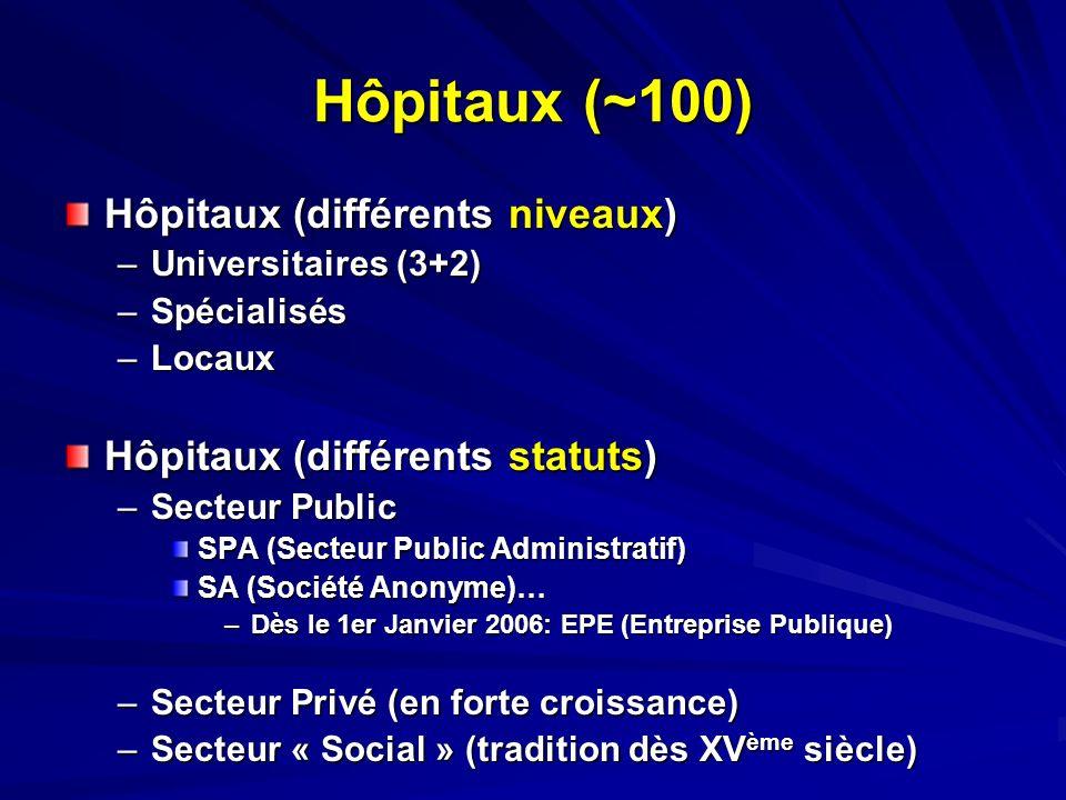 Pharmacie Hopitalière au Portugal Pharmaciens –775 (335 Spécialistes) Nombre de Pharmaciens / Hôpital Nombre de Pharmaciens / Hôpital –HUC 1580 lits (31 Pharmaciens) –Hôpitaux locaux – 1 Pharmacien