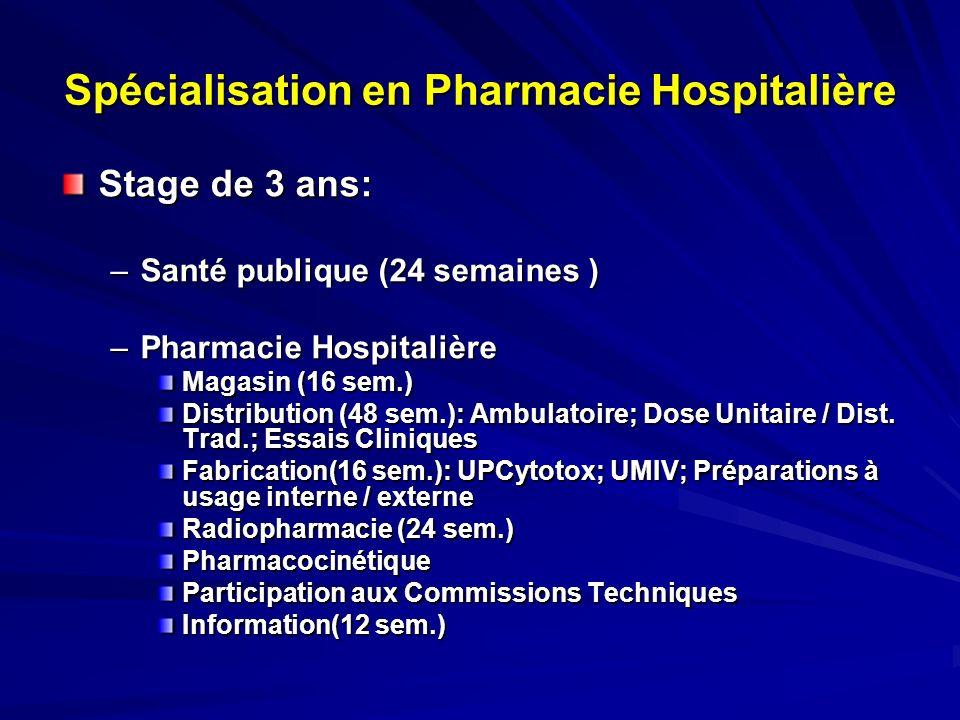 Pharmacie Hospitalière au Portugal Aprés la période de stage : –Examen national (accès public) –Spécialiste en Pharmacie Hospitalière