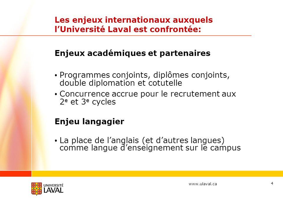 www.ulaval.ca 4 Les enjeux internationaux auxquels lUniversité Laval est confrontée: Enjeux académiques et partenaires Programmes conjoints, diplômes conjoints, double diplomation et cotutelle Concurrence accrue pour le recrutement aux 2 e et 3 e cycles Enjeu langagier La place de langlais (et dautres langues) comme langue denseignement sur le campus