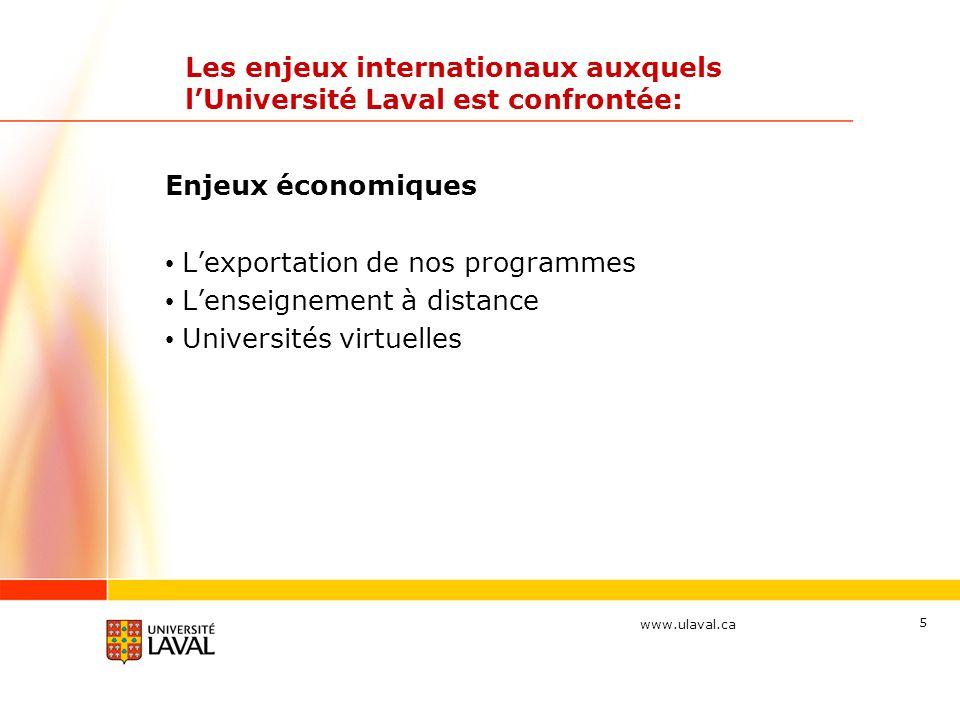 www.ulaval.ca 5 Les enjeux internationaux auxquels lUniversité Laval est confrontée: Enjeux économiques Lexportation de nos programmes Lenseignement à distance Universités virtuelles