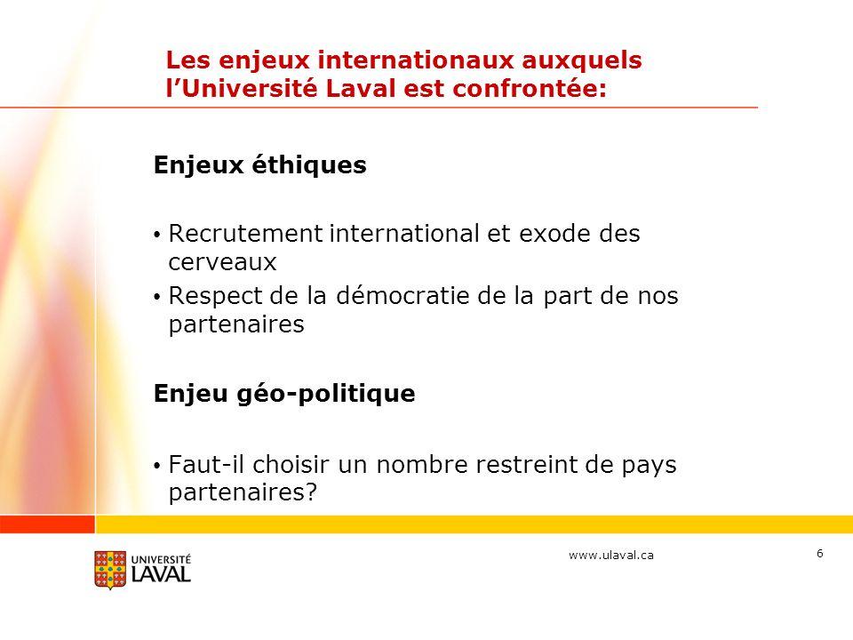 www.ulaval.ca 6 Les enjeux internationaux auxquels lUniversité Laval est confrontée: Enjeux éthiques Recrutement international et exode des cerveaux Respect de la démocratie de la part de nos partenaires Enjeu géo-politique Faut-il choisir un nombre restreint de pays partenaires