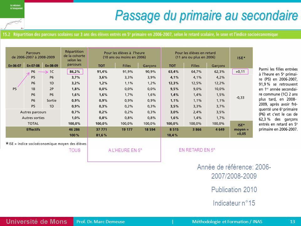Université de Mons 13 Prof. Dr. Marc Demeuse | Méthodologie et Formation / INAS Passage du primaire au secondaire Année de référence: 2006- 2007/2008-