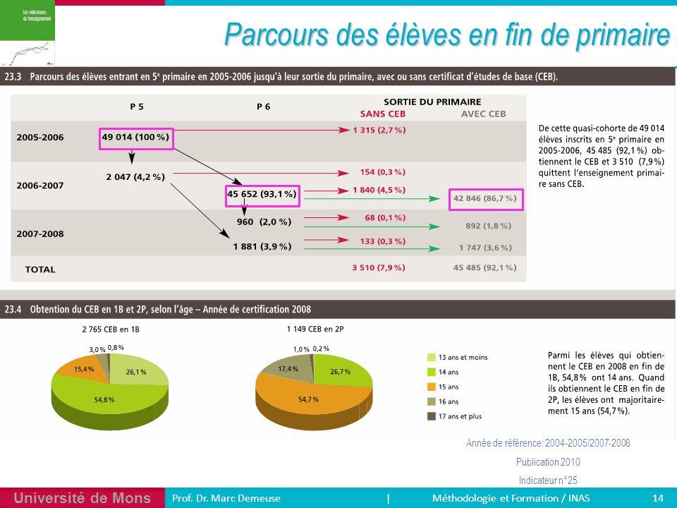 Université de Mons 14 Prof. Dr. Marc Demeuse | Méthodologie et Formation / INAS Parcours des élèves en fin de primaire Année de référence: 2004-2005/2