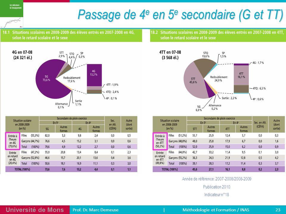 Université de Mons 23 Prof. Dr. Marc Demeuse | Méthodologie et Formation / INAS Passage de 4 e en 5 e secondaire (G et TT) Année de référence: 2007-20