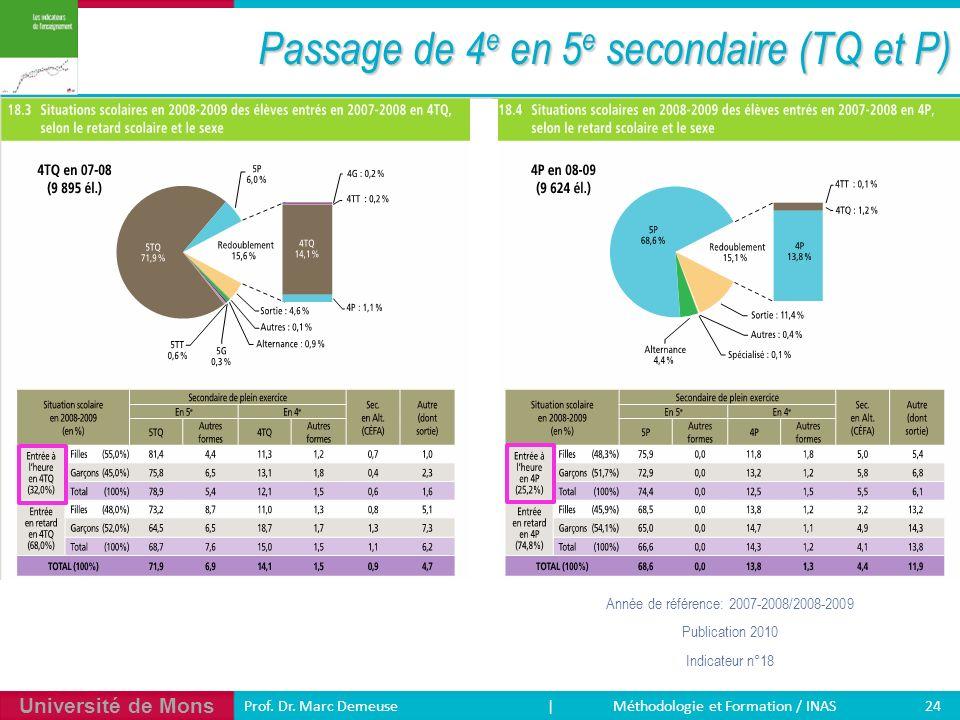 Université de Mons 24 Prof. Dr. Marc Demeuse | Méthodologie et Formation / INAS Passage de 4 e en 5 e secondaire (TQ et P) Année de référence: 2007-20