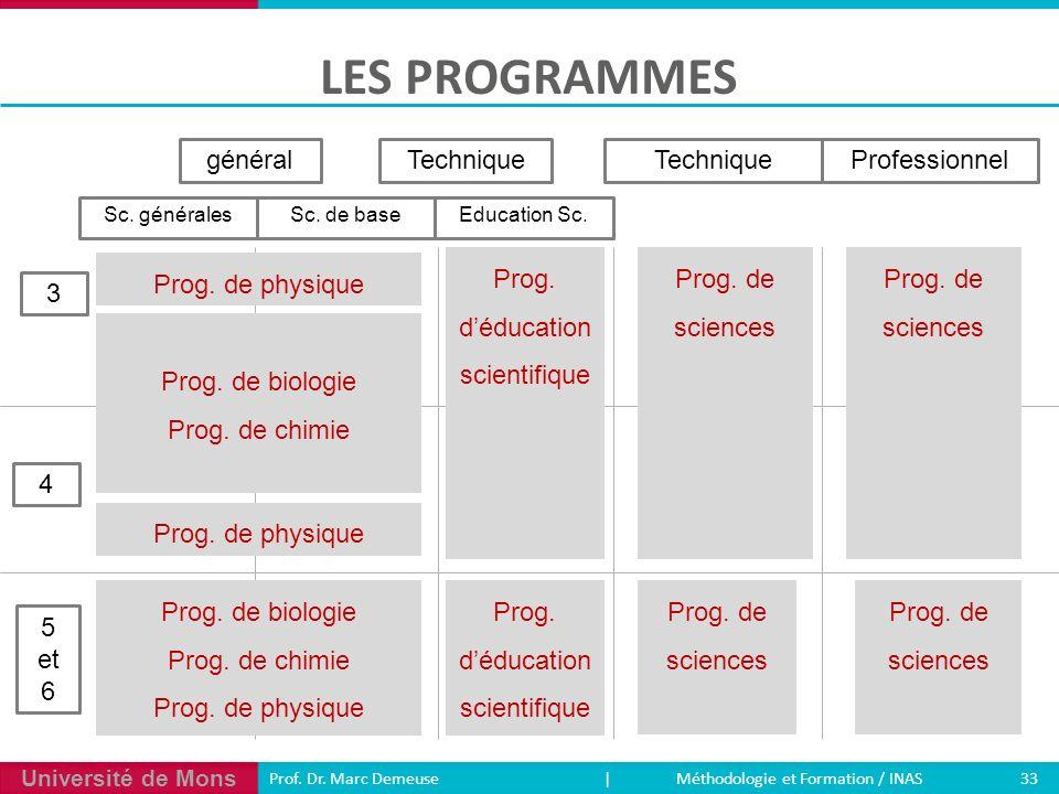 Université de Mons 33 Prof. Dr. Marc Demeuse | Méthodologie et Formation / INAS LES PROGRAMMES généralTechnique Professionnel 3 4 5 et 6 Sc. générales