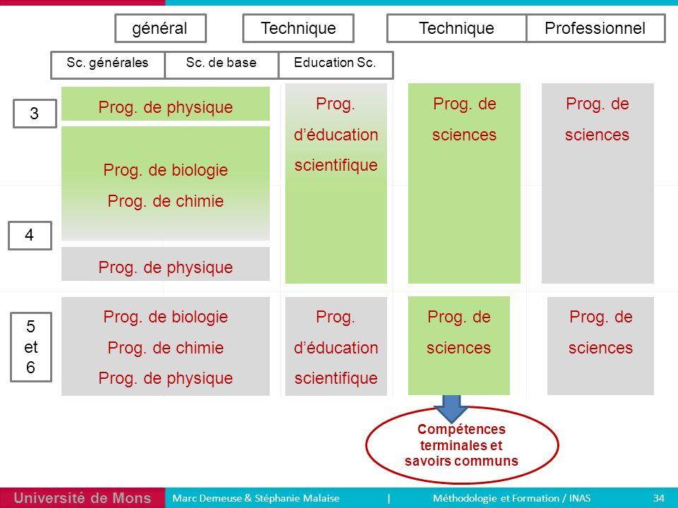 Université de Mons 34 Marc Demeuse & Stéphanie Malaise | Méthodologie et Formation / INAS généralTechnique Professionnel 3 4 5 et 6 Sc. généralesSc. d