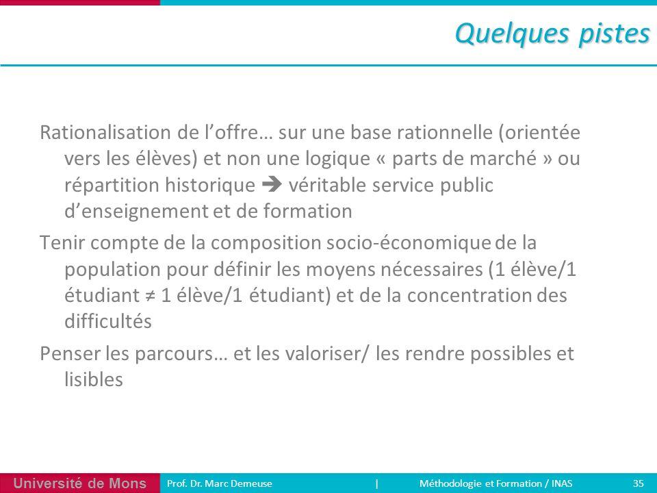 Université de Mons 35 Prof. Dr. Marc Demeuse | Méthodologie et Formation / INAS Quelques pistes Rationalisation de loffre… sur une base rationnelle (o