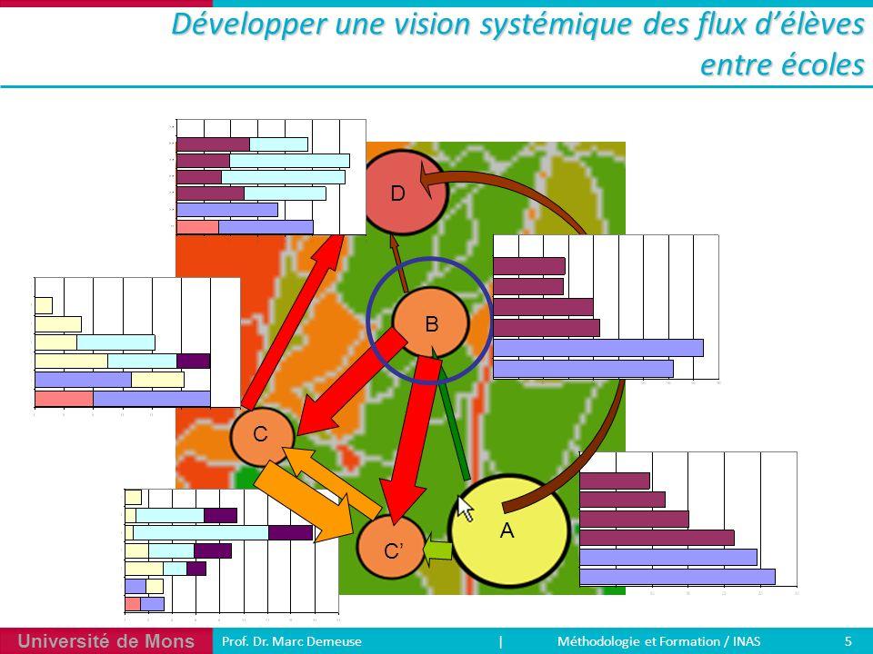Université de Mons 5 Prof. Dr. Marc Demeuse | Méthodologie et Formation / INAS Développer une vision systémique des flux délèves entre écoles A B C C