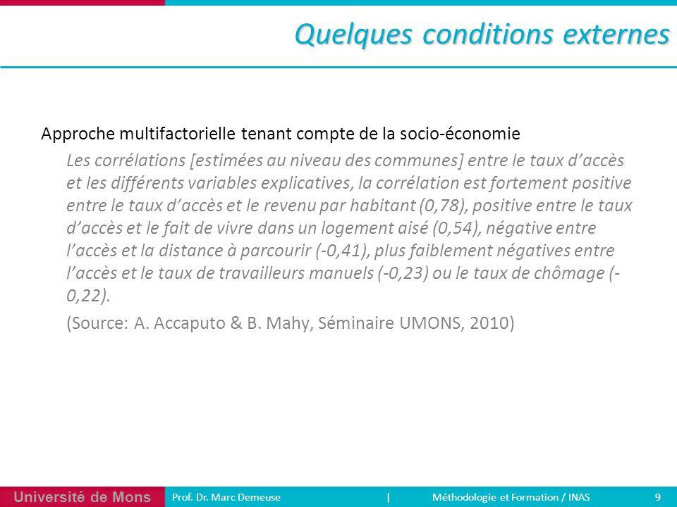 Université de Mons 9 Prof. Dr. Marc Demeuse | Méthodologie et Formation / INAS Quelques conditions externes Approche multifactorielle tenant compte de