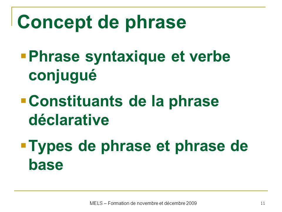 Concept de phrase Phrase syntaxique et verbe conjugué Constituants de la phrase déclarative Types de phrase et phrase de base MELS – Formation de nove