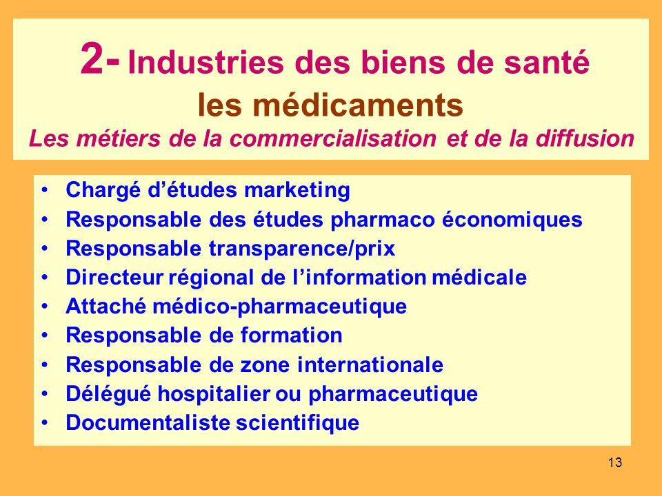 13 2- Industries des biens de santé les médicaments Les métiers de la commercialisation et de la diffusion Chargé détudes marketing Responsable des ét