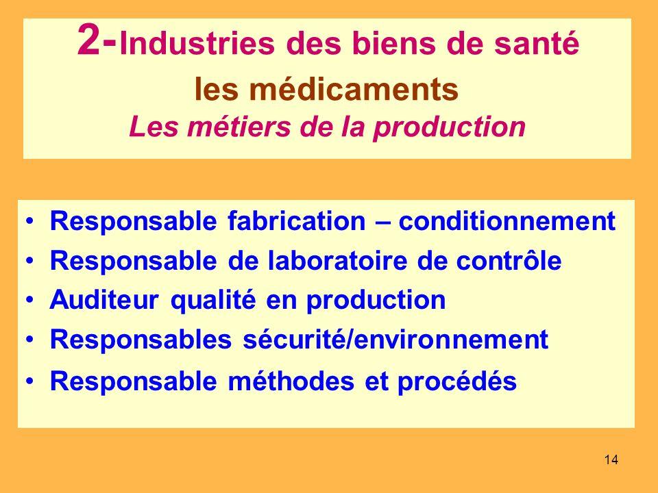 14 2- Industries des biens de santé les médicaments Les métiers de la production Responsable fabrication – conditionnement Responsable de laboratoire