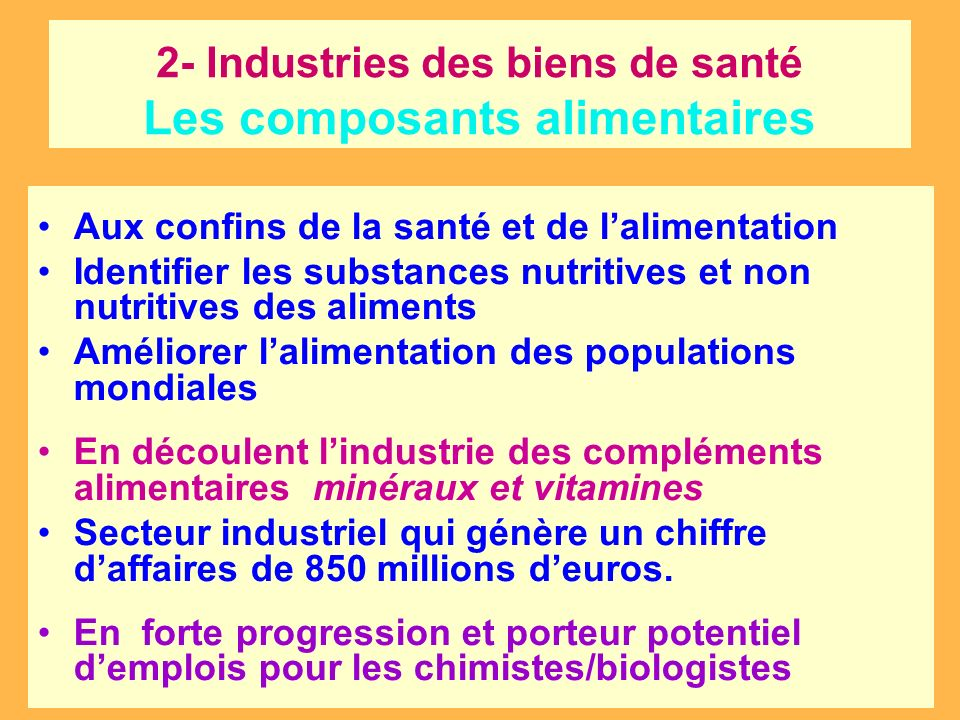 18 2- Industries des biens de santé Les composants alimentaires Aux confins de la santé et de lalimentation Identifier les substances nutritives et no