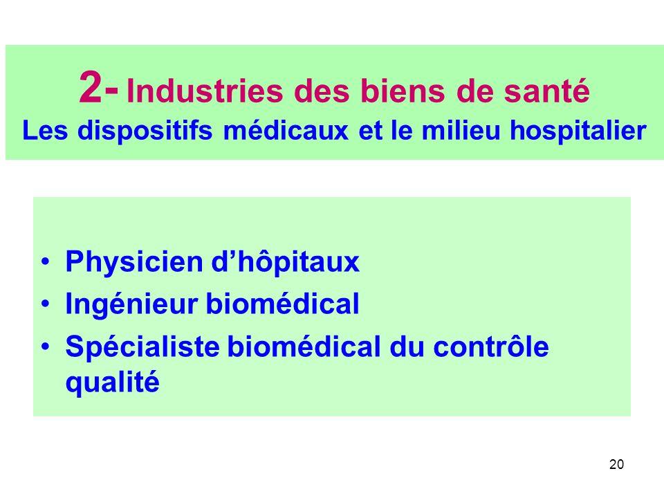 20 2- Industries des biens de santé Les dispositifs médicaux et le milieu hospitalier Physicien dhôpitaux Ingénieur biomédical Spécialiste biomédical