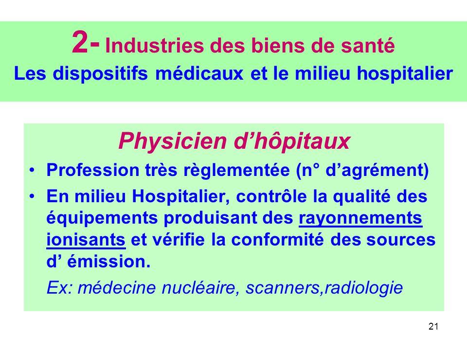 21 2- Industries des biens de santé Les dispositifs médicaux et le milieu hospitalier Physicien dhôpitaux Profession très règlementée (n° dagrément) E