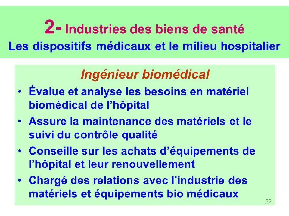 22 2- Industries des biens de santé Les dispositifs médicaux et le milieu hospitalier Ingénieur biomédical Évalue et analyse les besoins en matériel b