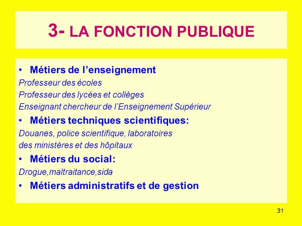 31 3- LA FONCTION PUBLIQUE Métiers de lenseignement Professeur des écoles Professeur des lycées et collèges Enseignant chercheur de lEnseignement Supé
