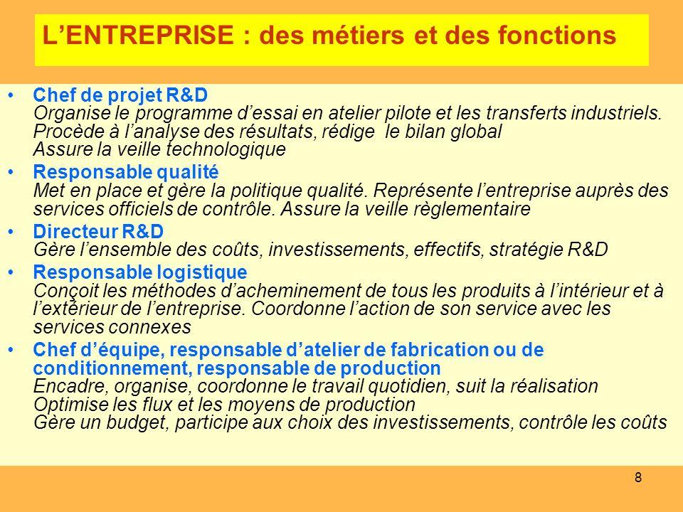8 LENTREPRISE : des métiers et des fonctions Chef de projet R&D Organise le programme dessai en atelier pilote et les transferts industriels. Procède