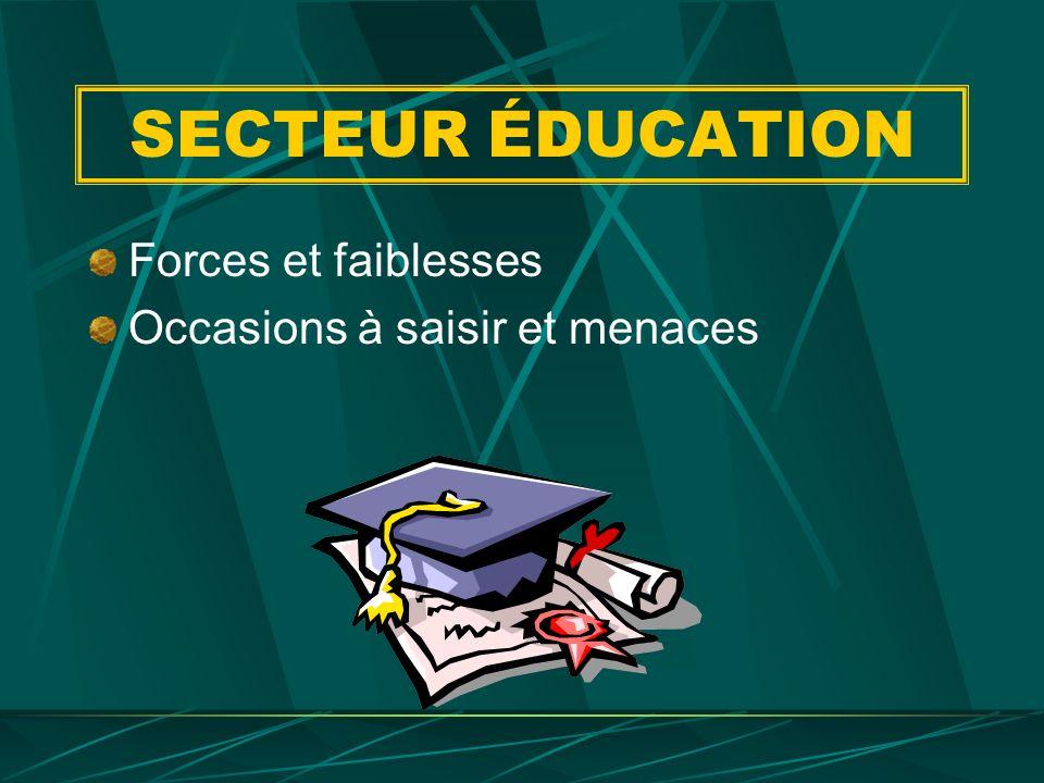 SECTEUR ÉDUCATION Forces et faiblesses Occasions à saisir et menaces